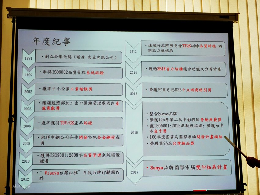 20171006002535 67 - 熱血採訪|維勝特企業Sunya~台灣之光打造台灣精品 長銷各國的優質園藝工具 輕巧省力好用的專利花剪、修枝剪